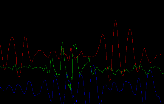Accelerometer Visualization